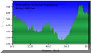 Rennradtour im Hohen Vogelsberg B 0011